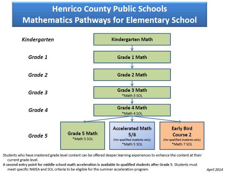 Elementary_Math_Pathways-1415