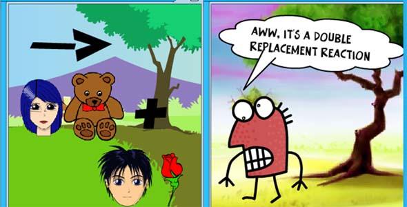 Chemical Reaction Cartoons