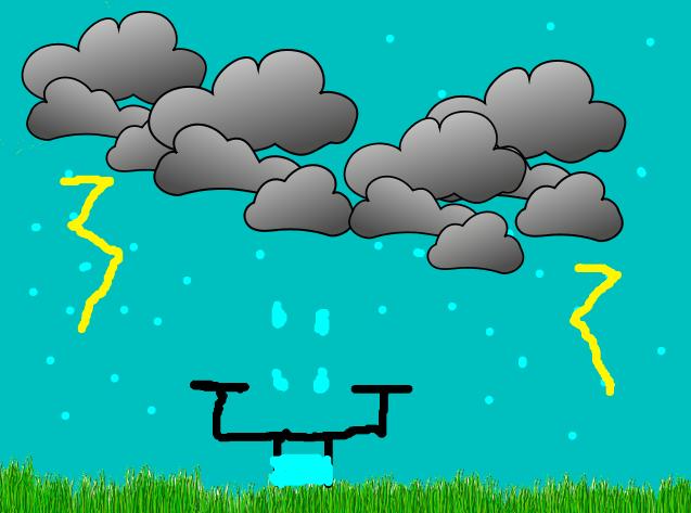 Weather tool challenge