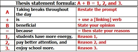 Thesis statement formula