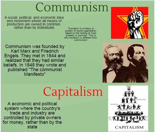 communism is better than capitalism Communism is better than capitalism this essay is to prove that communism is a better form of economic organization, compared to capitalism i will use these following examples equality, employment, health care and society, to show why communism is a better form of economic organization.