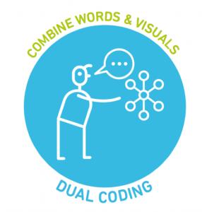 dual-coding