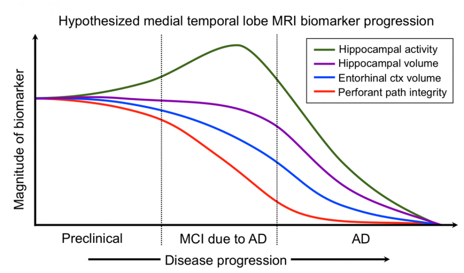 biomarkers_1