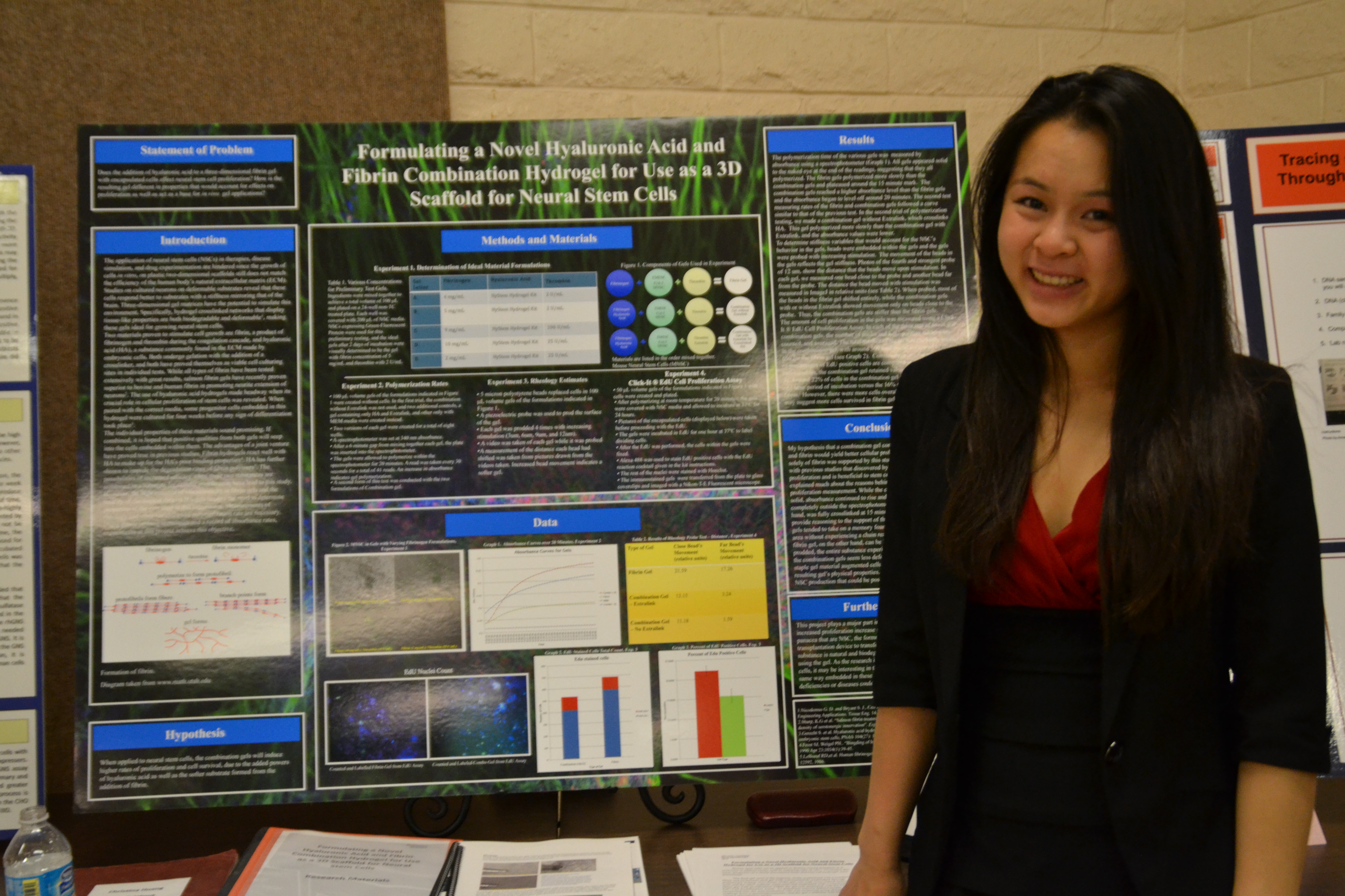 highschool science projects Award winning science fair projects ideas - free project examples by grade level.