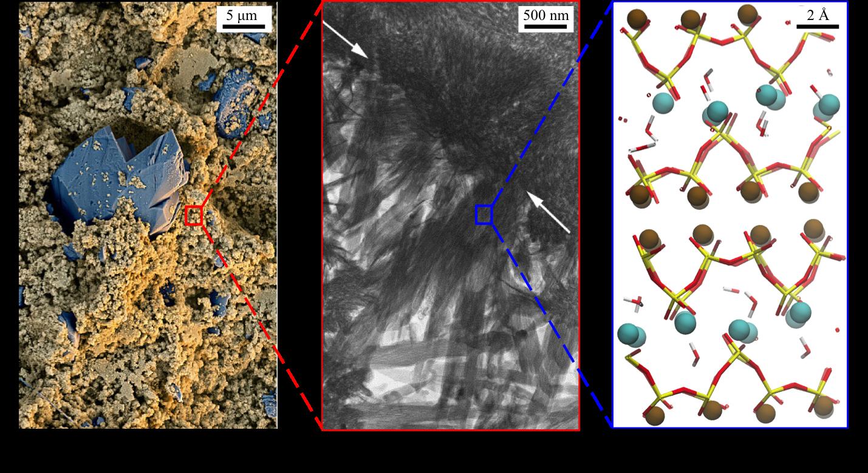Multi-Scale Porous Materials