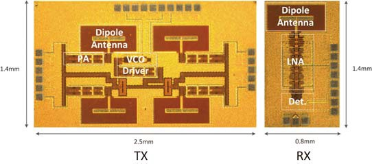 A 210GHz fully integrated differential transceiver with fundamental-frequency VCO in 32nm SOI CMOS