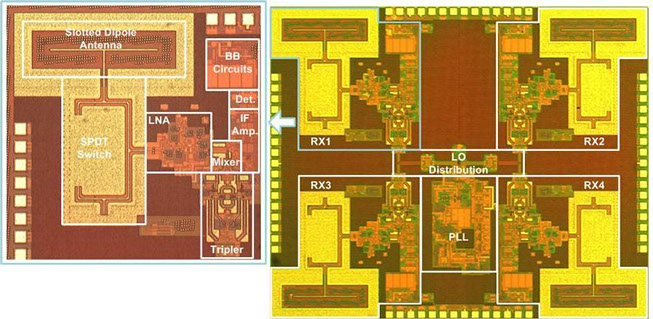 Die micro-photograph of a Fully Integrated 2×2 Focal Plane Array Imaging Receiver in SiGe BiCMOS(fT/fmax=200/180GHz) [RFIC Symposium 2011 and IEEE JSSC October 2012 (Die Size: 3.5mm×3mm)