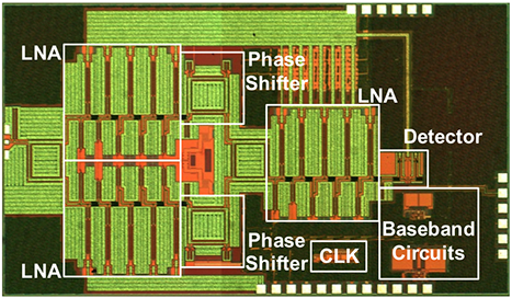 A 94-GHz Passive Imaging Receiver using a Balanced LNA with Embedded Dicke Switch