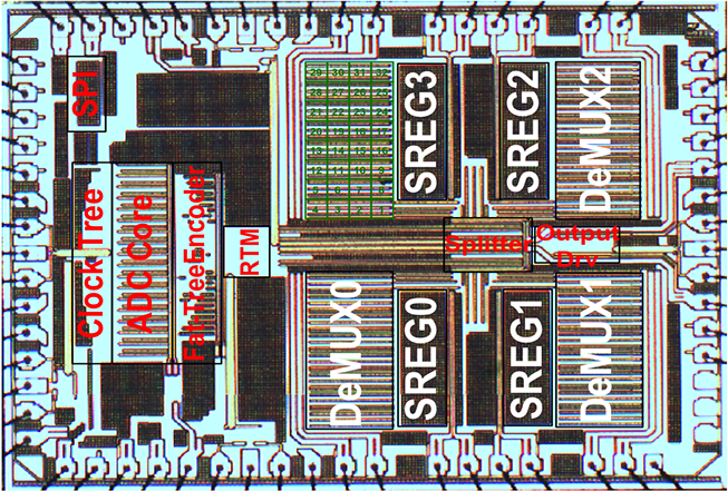 A 4-bit 12GS/s data acquisition System-on-Chip including a Flash ADC and 4-Channel DeMUX in 130nm CMOS
