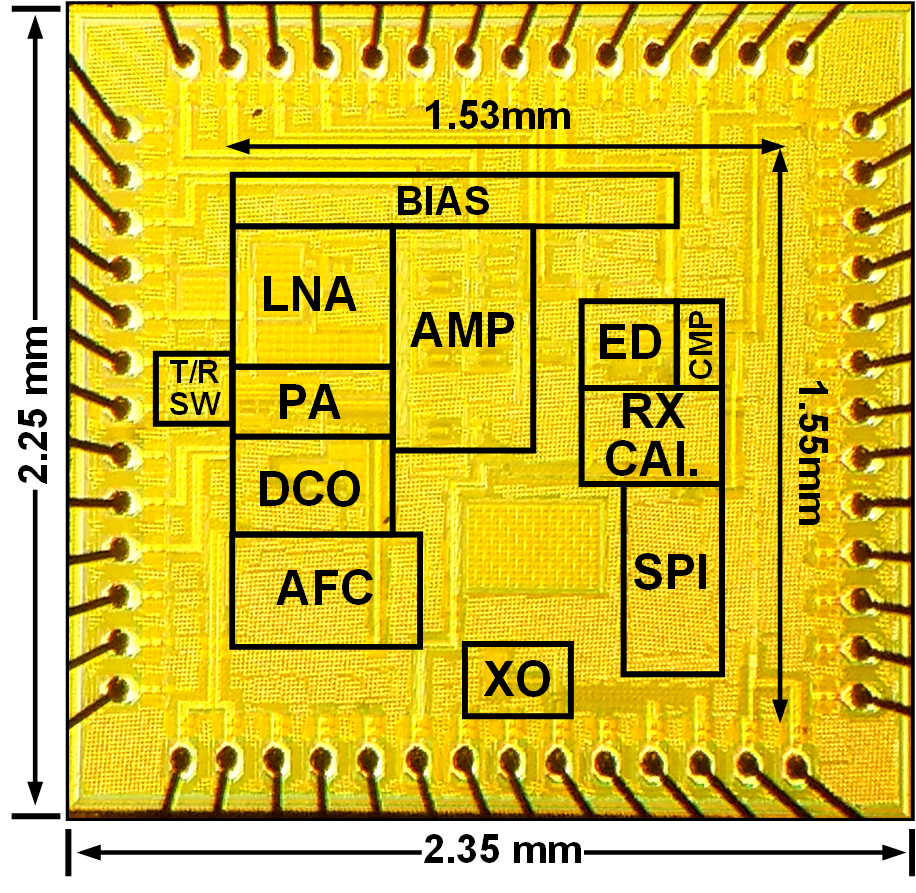 Chip Gallery Nanoscale Communication Integrated Circuits