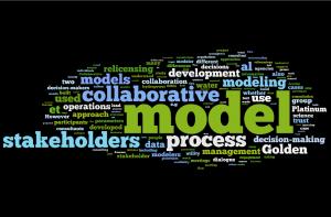 ESP modeling wordle