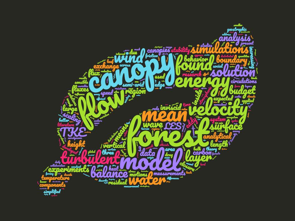 Banerjee_word_cloud_leaf