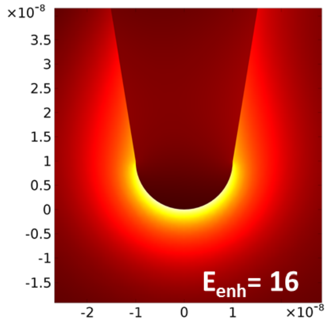 Field Enhancement at The End of The AFM Tip -- IR PiFM Simulations