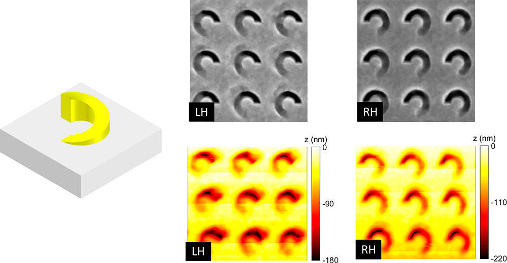 Giant circular dichroism, achieved by plasmonic ramp-shaped nanostructures