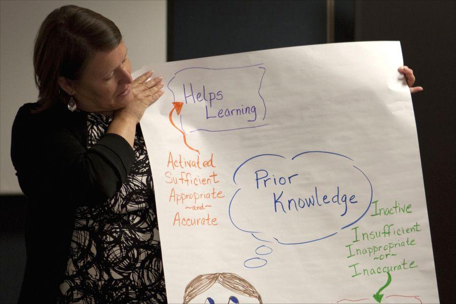 Prior Knowledge poster