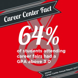 64% of students attending a career fair had a GPA above 3.0