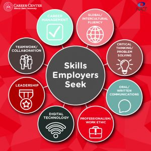 graphic of transferable skills noted in the article
