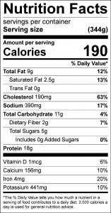Nutrition facts for egg scramble