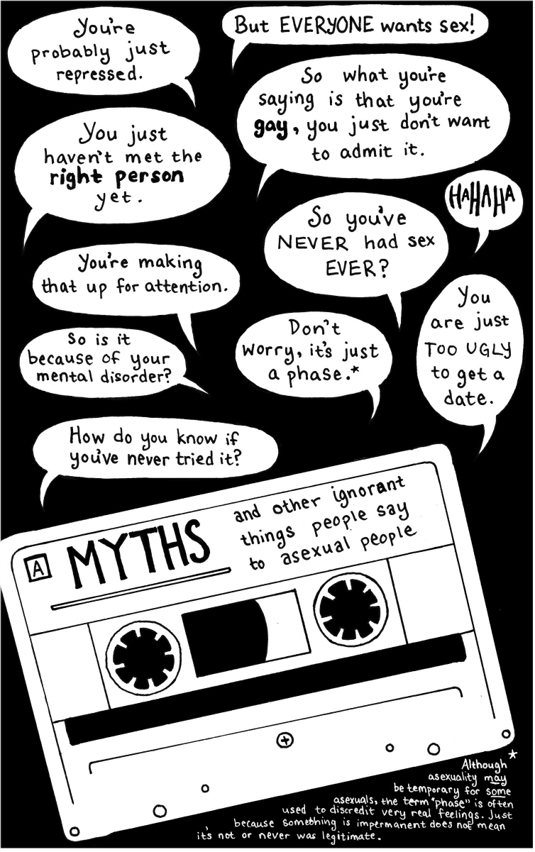 Drawing of a cassette tape labeled MYTHS and other ignorant things people say to asexual peoiple with various thought bubbles with myths