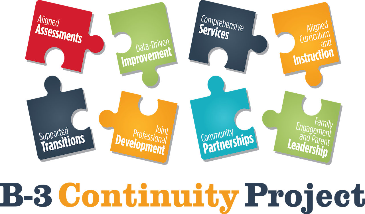 B-3 Continuity Project log with this additional text: aligned assessments, data-driven improvement, comprehensive services, aligned curriculum and instruction, supported transitions, joint professional development, community partnerships, family engagement and parent leadership