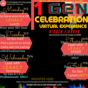 Poster for the First Generation Celebration with the text: First Generation Celebration Virtual Experience, Hidden Figures. Day 1, Monday, 11/2, The Generation Kick off, Lunch with LEGACY, Wear Your ISU Gear. Day 2, Tuesday, 11/3, First generation Vote: Post a picture on social media with the hashtag #ISUFirstGenVote. Day 3, Wednesday, 11/4, Lead with LEGACY workshops, first generation and ISU professionals only. Day 4, Thursday, 11/5, Lead with LEGACY Mixer, first gen students only. Day 5, Friday, 11/3, First generation CommUNITY open forum. Register here (website). More details on Redbird Life.