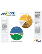 eee-mobile-report