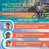 Protect-your-investment