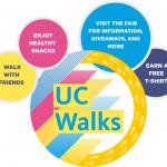 2018 UC WALKS