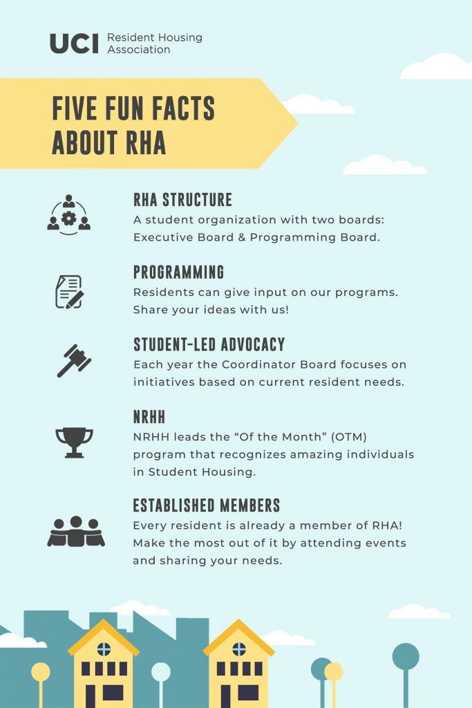 5 Fun Facts About RHA