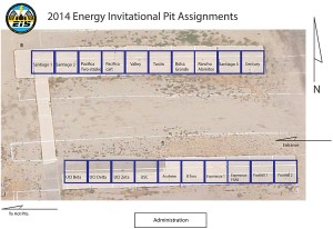 Energy Invitational Pit Assignments