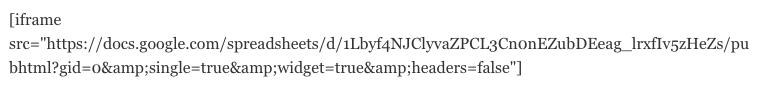 iframe shortcode