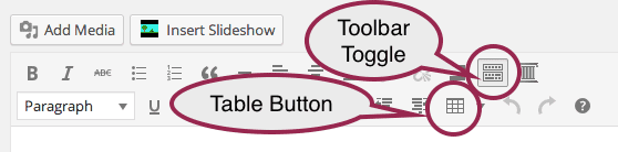 Table button and toolbar toggle button