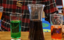 Colored fluid in glasses
