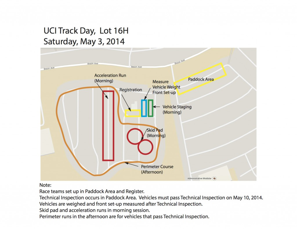 UCI Track Day Outline