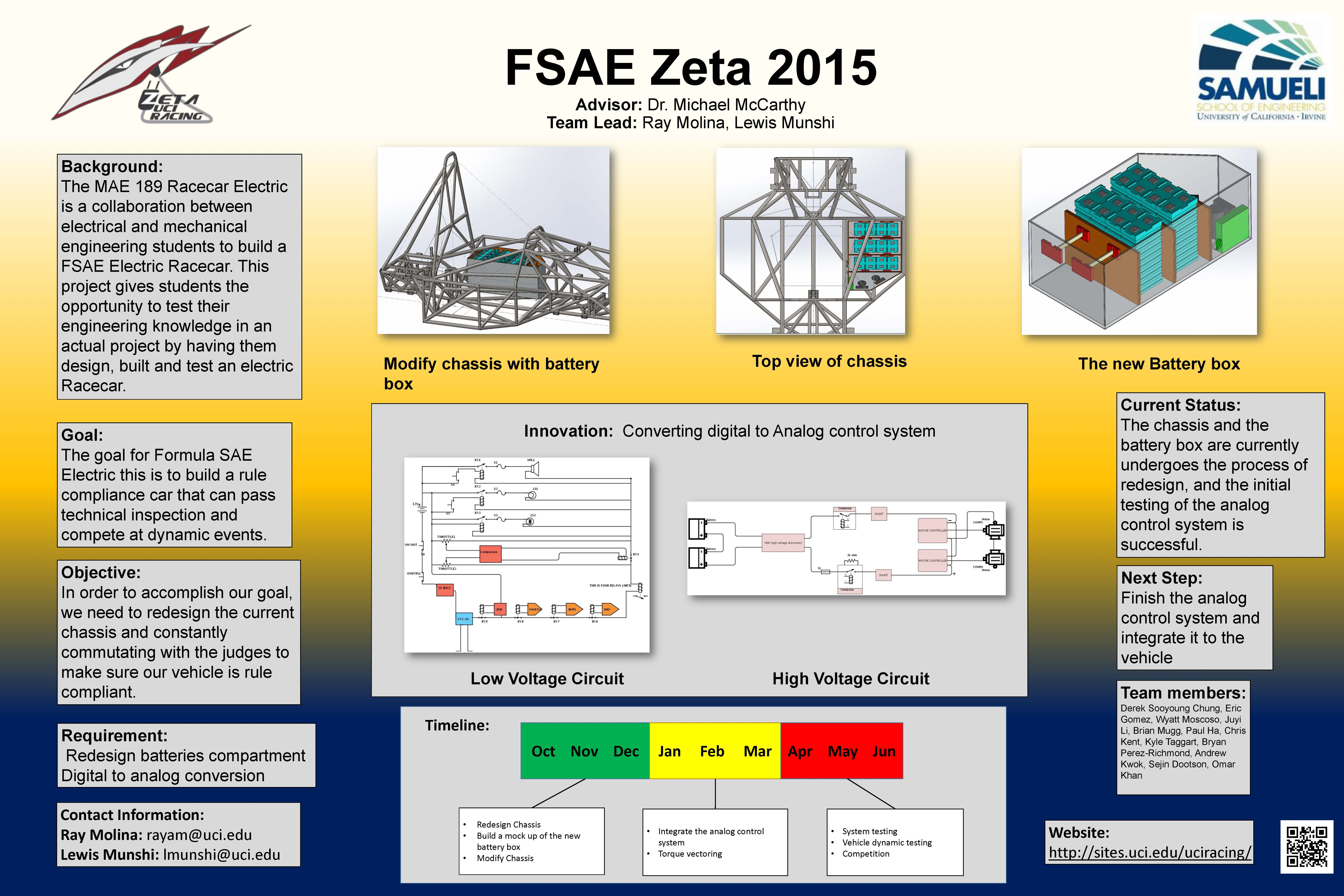 Fall design review fsae zeta 2014 fall design poster ccuart Image collections
