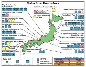 Japanese Reactors and Sites