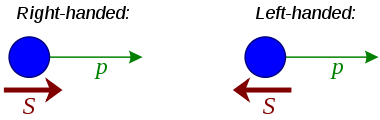 Right_left_helicity_svg