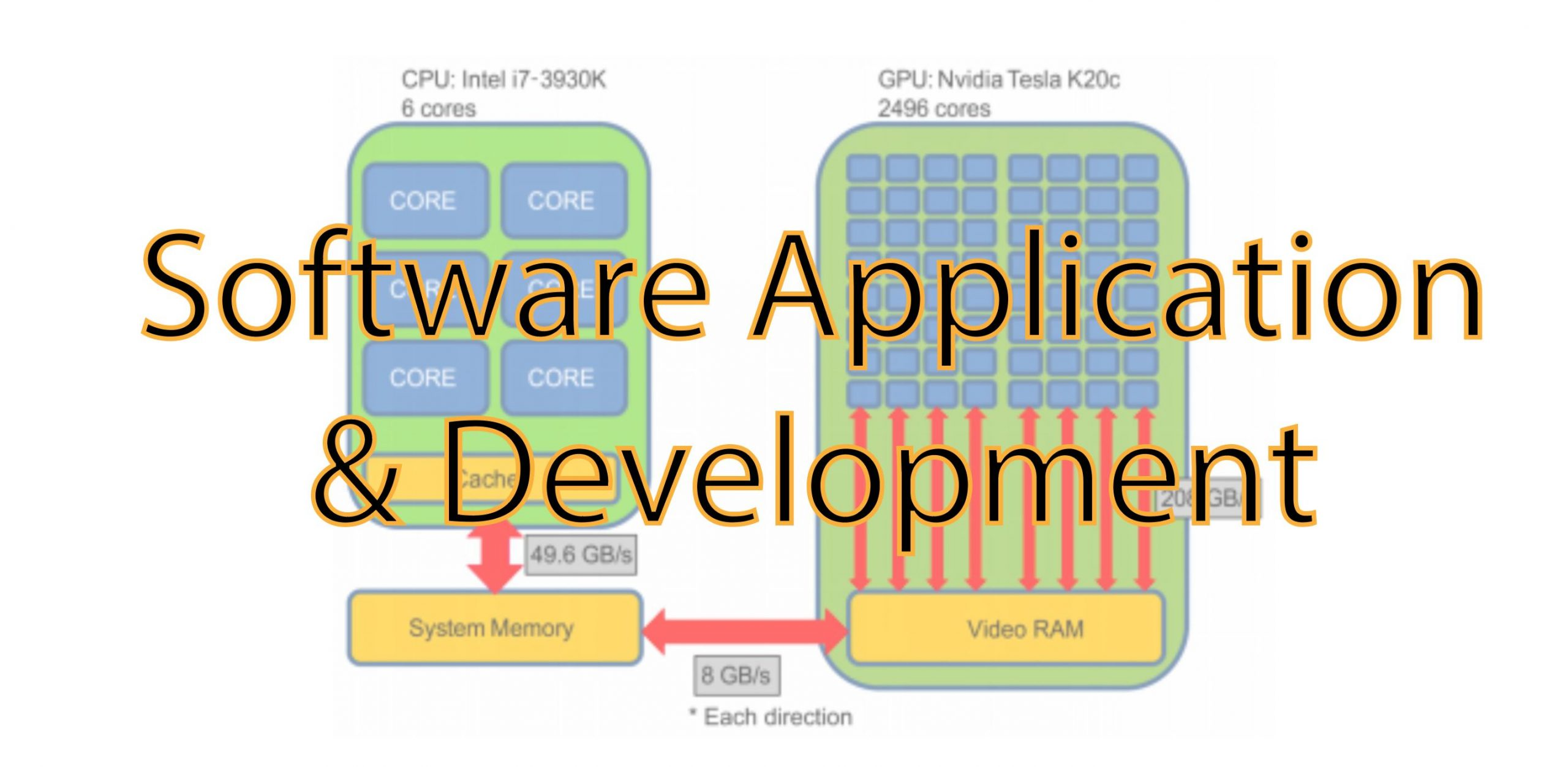 software-application-and-development
