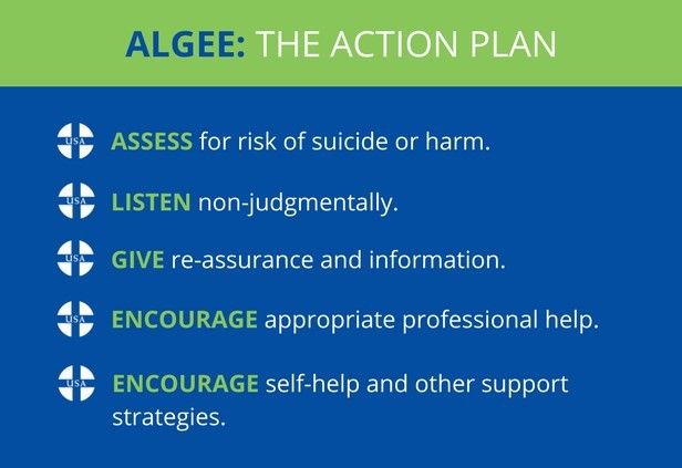 Mental health first aid action plan - assess, listen, give re-assurance, encourage professional help, encourage self-help