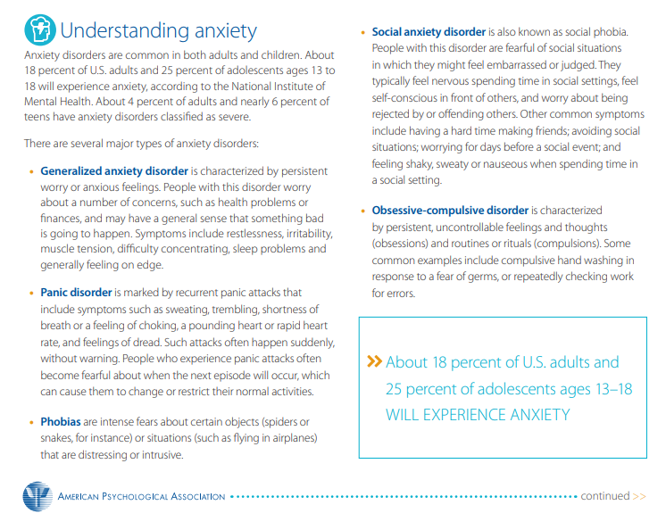 anxiety disorders from the apa