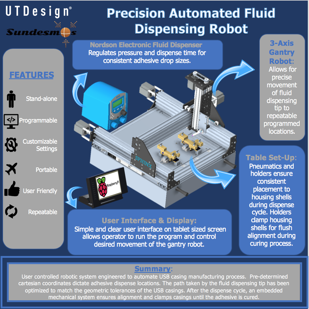 Precision Automated Fluid Dispensing Robot