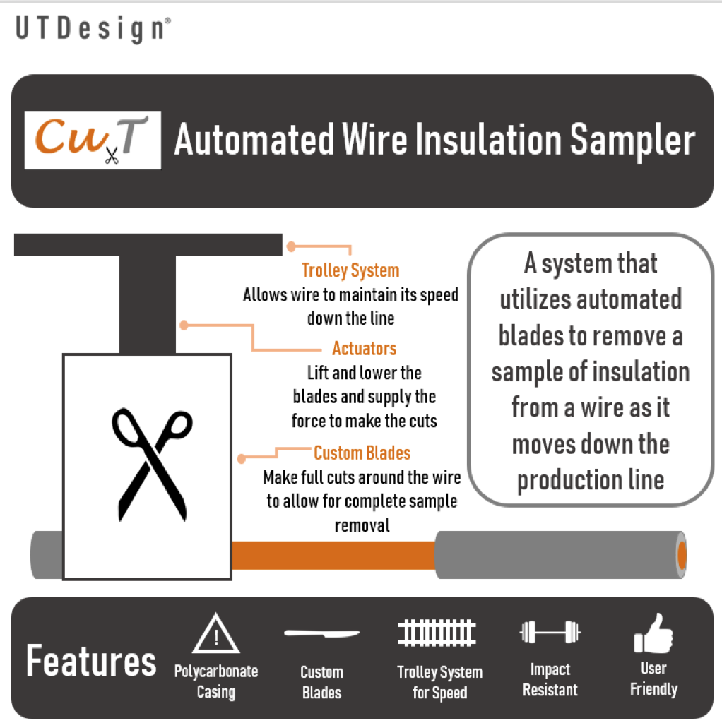 Automated Wire Insulation Sampler