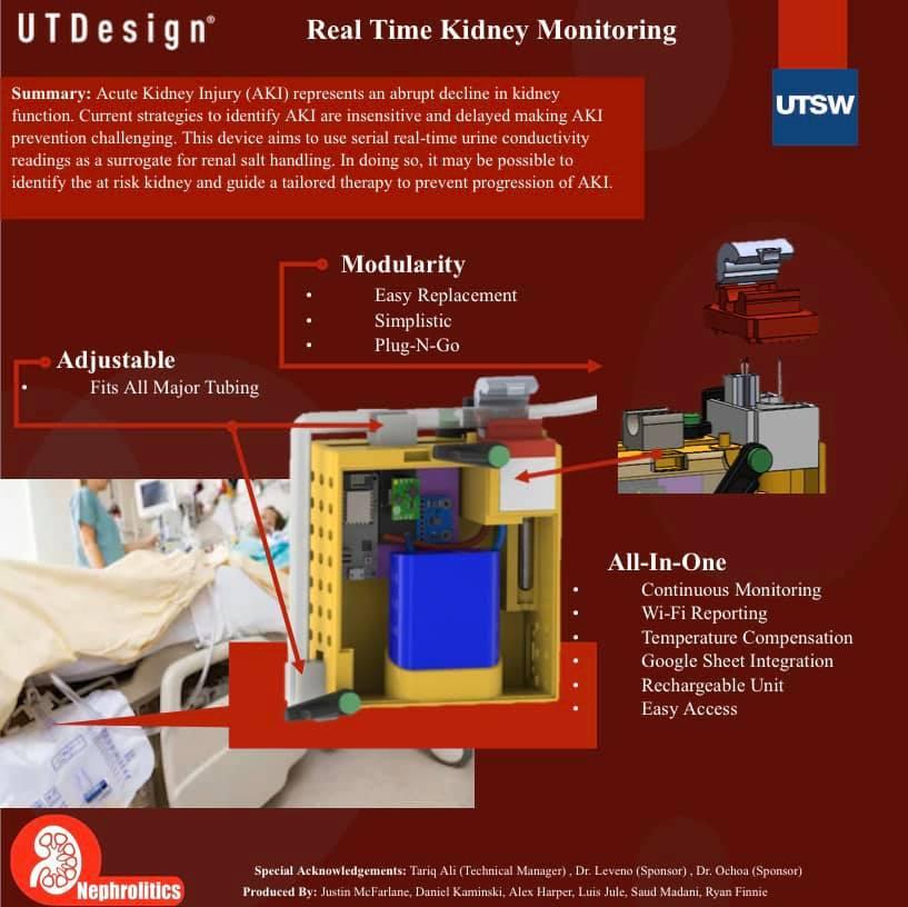 Kidney Monitoring Device