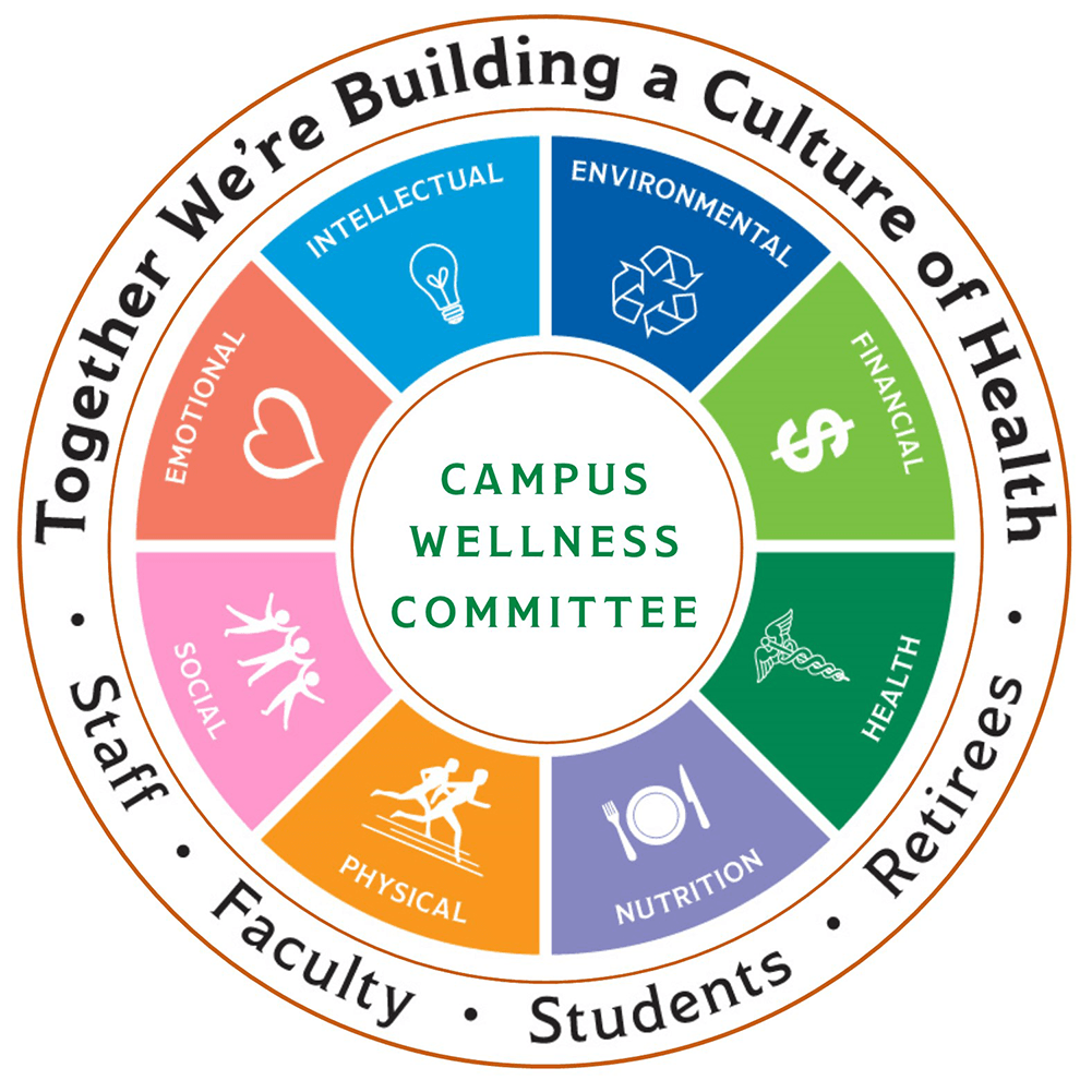 The UTD Wellness Committee's pillars of wellness focus on eight key areas: health, nutrition, physical, emotional, intellectual, social, environmental and financial.