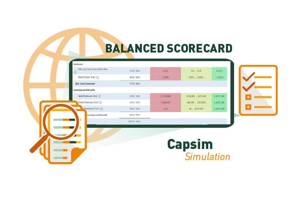 Capsim balanced scorecard graphic